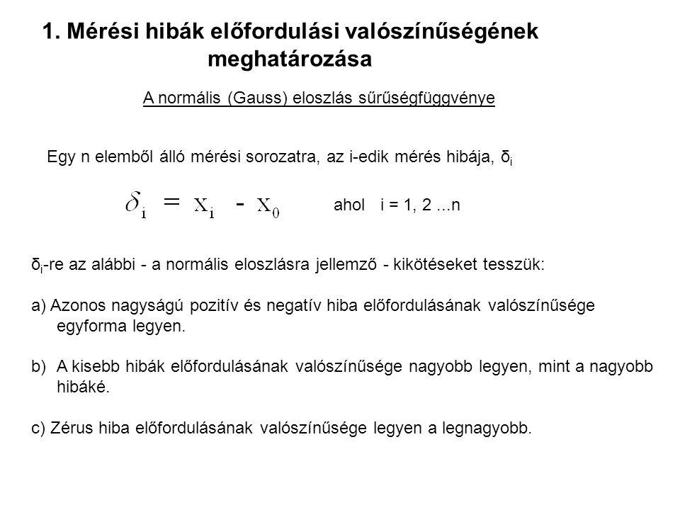 1. Mérési hibák előfordulási valószínűségének meghatározása A normális (Gauss) eloszlás sűrűségfüggvénye Egy n elemből álló mérési sorozatra, az i-edi