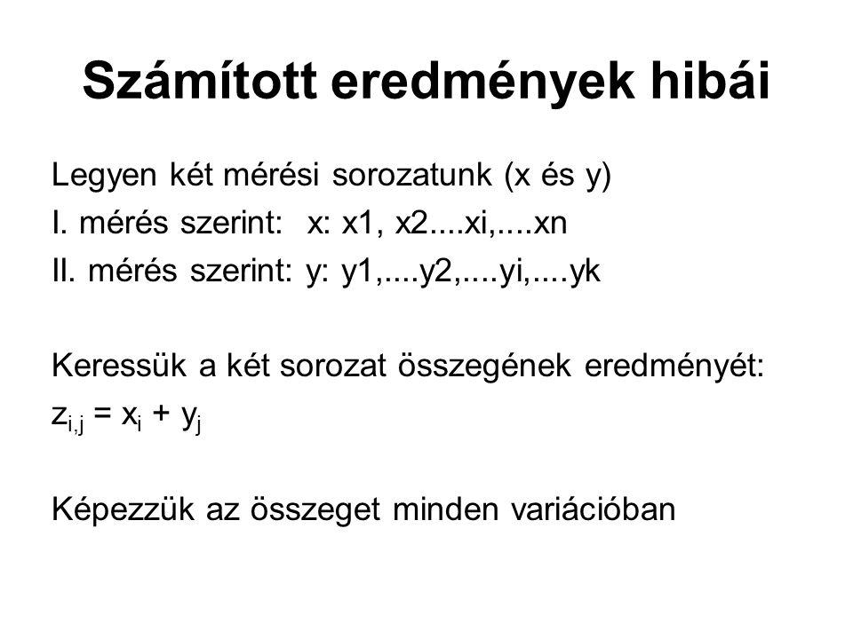 Számított eredmények hibái Legyen két mérési sorozatunk (x és y) I. mérés szerint: x: x1, x2....xi,....xn II. mérés szerint: y: y1,....y2,....yi,....y