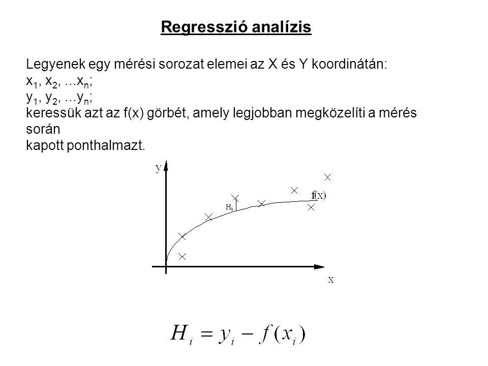 Regresszió analízis Legyenek egy mérési sorozat elemei az X és Y koordinátán: x 1, x 2,...x n ; y 1, y 2,...y n ; keressük azt az f(x) görbét, amely legjobban megközelíti a mérés során kapott ponthalmazt.