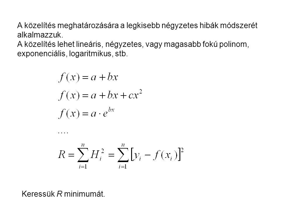 A közelítés meghatározására a legkisebb négyzetes hibák módszerét alkalmazzuk. A közelítés lehet lineáris, négyzetes, vagy magasabb fokú polinom, expo
