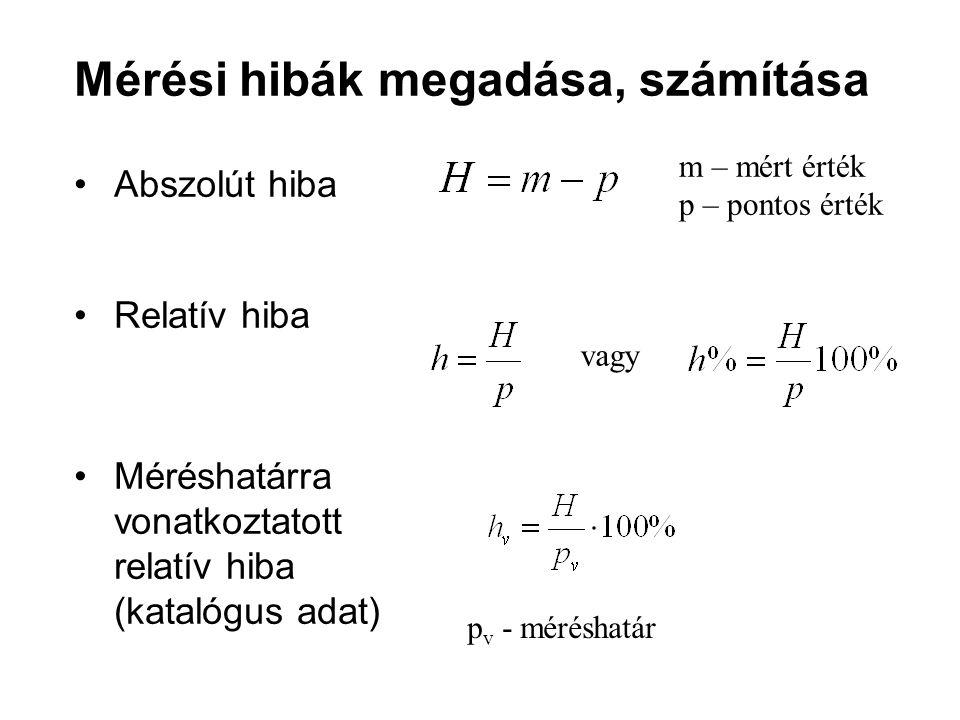 Abszolút hiba Relatív hiba Méréshatárra vonatkoztatott relatív hiba (katalógus adat) Mérési hibák megadása, számítása vagy m – mért érték p – pontos érték p v - méréshatár
