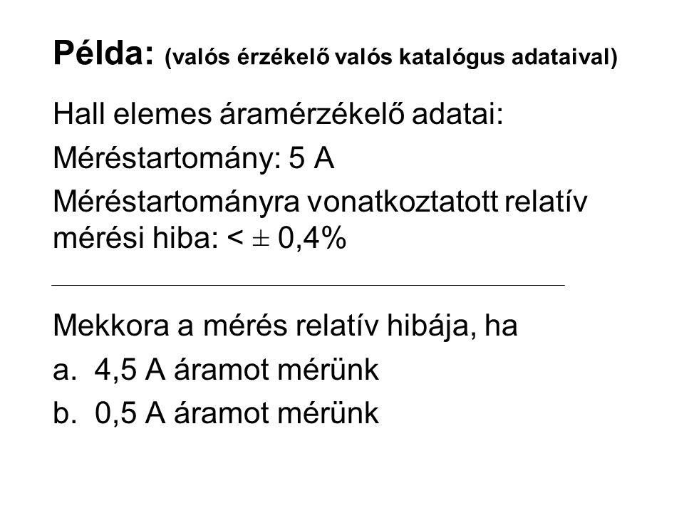 Hall elemes áramérzékelő adatai: Méréstartomány: 5 A Méréstartományra vonatkoztatott relatív mérési hiba: < ± 0,4% Mekkora a mérés relatív hibája, ha a.
