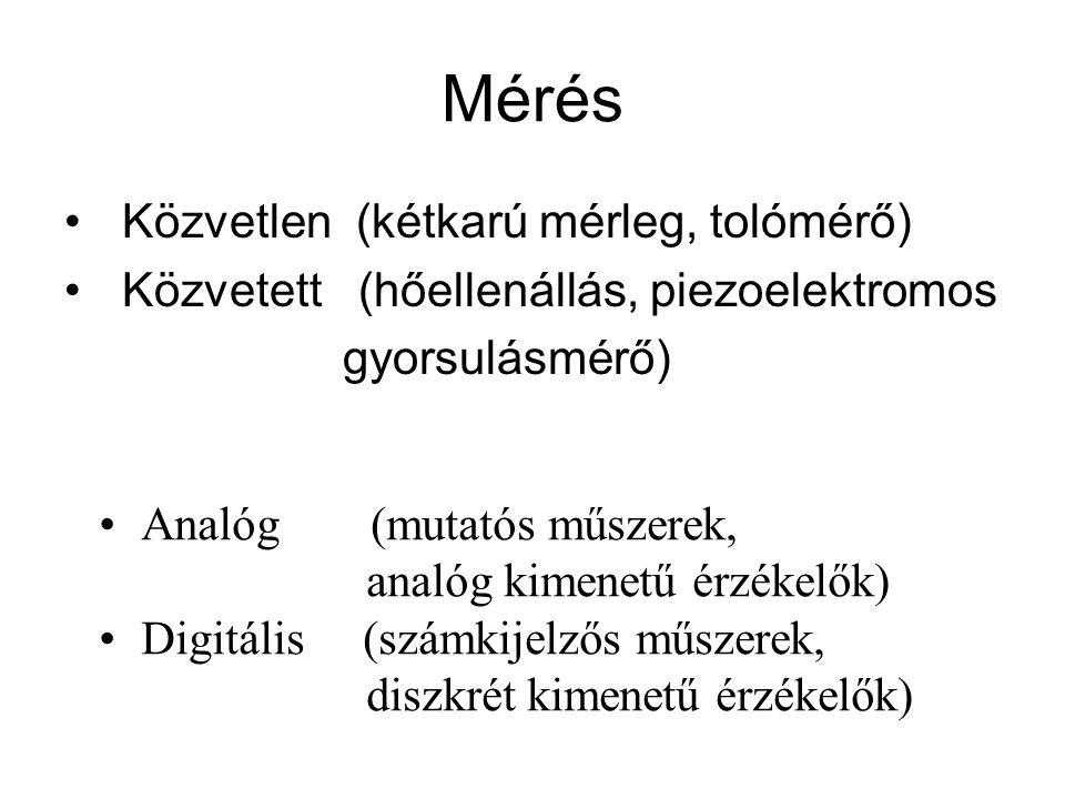 Mérés Közvetlen (kétkarú mérleg, tolómérő) Közvetett (hőellenállás, piezoelektromos gyorsulásmérő) Analóg (mutatós műszerek, analóg kimenetű érzékelők) Digitális (számkijelzős műszerek, diszkrét kimenetű érzékelők)