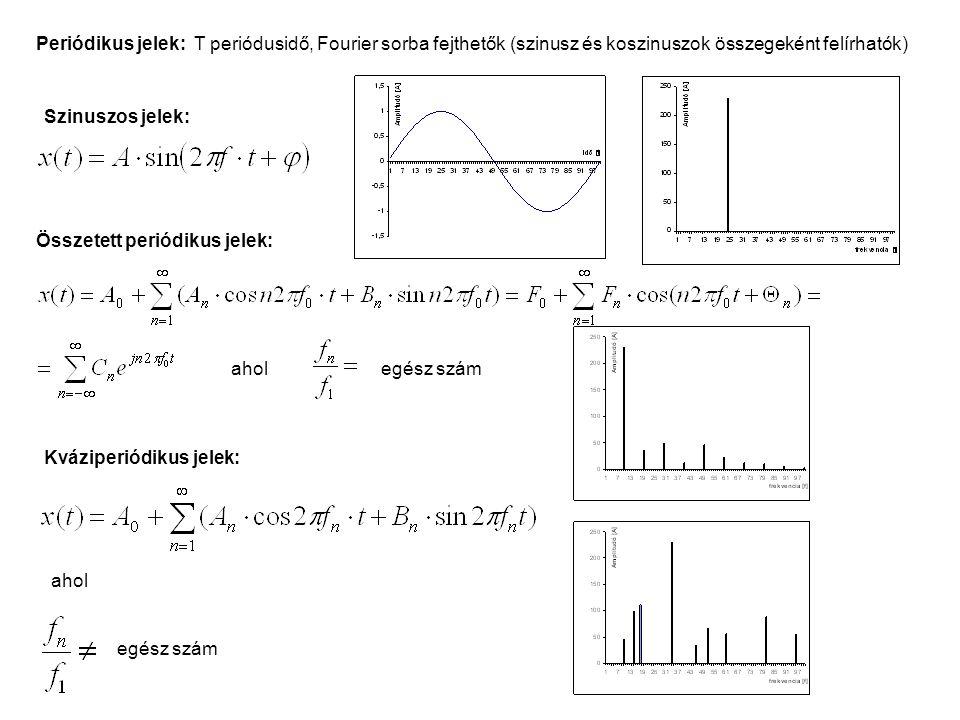 Periódikus jelek: T periódusidő, Fourier sorba fejthetők (szinusz és koszinuszok összegeként felírhatók) Összetett periódikus jelek: Kváziperiódikus jelek: ahol egész szám Szinuszos jelek: egész számahol
