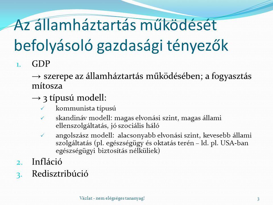 Az államháztartás működését befolyásoló gazdasági tényezők 1.