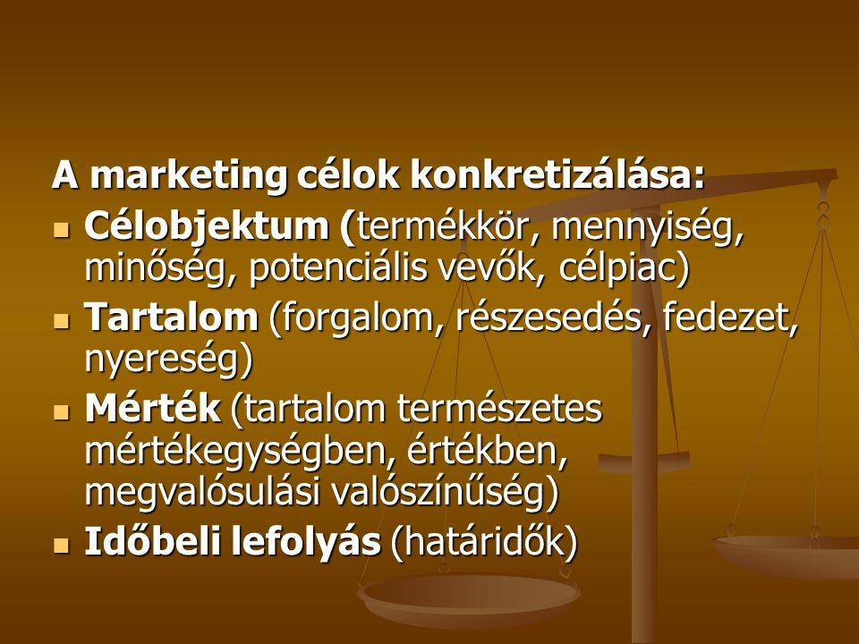 A marketing célok konkretizálása: Célobjektum (termékkör, mennyiség, minőség, potenciális vevők, célpiac) Célobjektum (termékkör, mennyiség, minőség, potenciális vevők, célpiac) Tartalom (forgalom, részesedés, fedezet, nyereség) Tartalom (forgalom, részesedés, fedezet, nyereség) Mérték (tartalom természetes mértékegységben, értékben, megvalósulási valószínűség) Mérték (tartalom természetes mértékegységben, értékben, megvalósulási valószínűség) Időbeli lefolyás (határidők) Időbeli lefolyás (határidők)