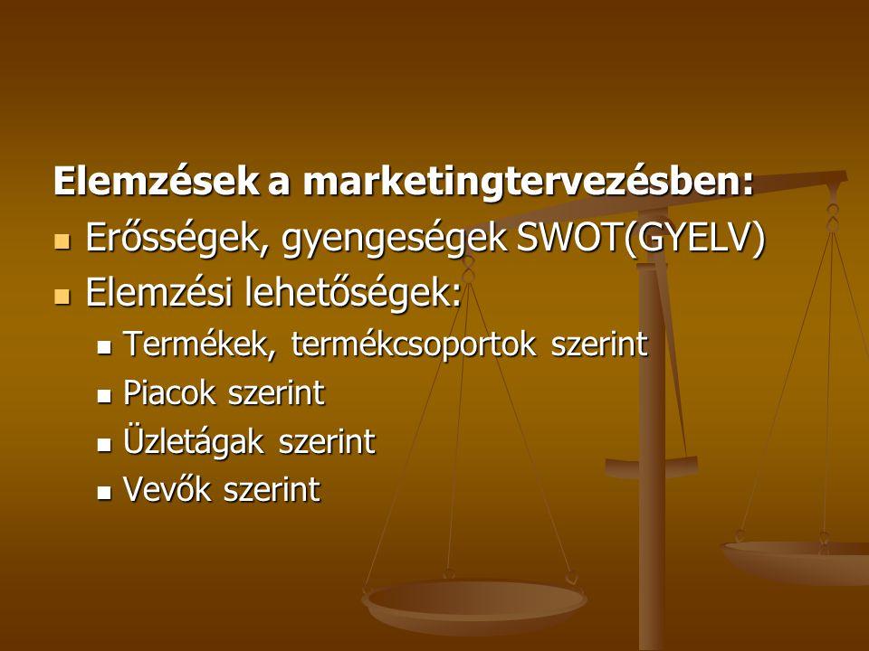 Elemzések a marketingtervezésben: Erősségek, gyengeségek SWOT(GYELV) Erősségek, gyengeségek SWOT(GYELV) Elemzési lehetőségek: Elemzési lehetőségek: Termékek, termékcsoportok szerint Termékek, termékcsoportok szerint Piacok szerint Piacok szerint Üzletágak szerint Üzletágak szerint Vevők szerint Vevők szerint