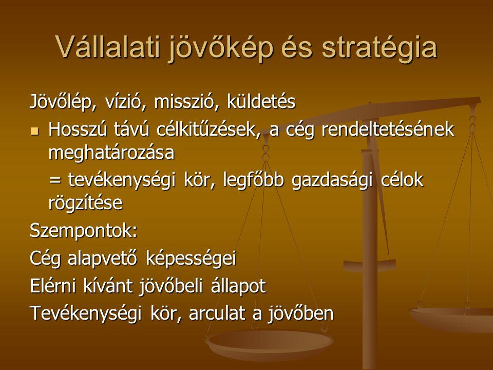 Vállalati jövőkép és stratégia Jövőlép, vízió, misszió, küldetés Hosszú távú célkitűzések, a cég rendeltetésének meghatározása Hosszú távú célkitűzése