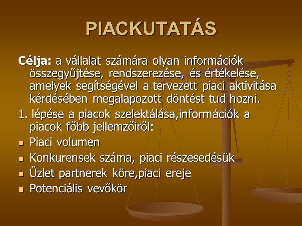 PIACKUTATÁS Célja: a vállalat számára olyan információk összegyűjtése, rendszerezése, és értékelése, amelyek segítségével a tervezett piaci aktivitása