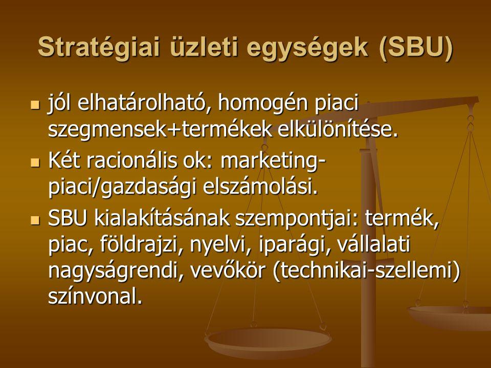 Stratégiai üzleti egységek (SBU) jól elhatárolható, homogén piaci szegmensek+termékek elkülönítése.