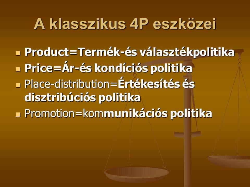 A klasszikus 4P eszközei Product=Termék-és választékpolitika Product=Termék-és választékpolitika Price=Ár-és kondíciós politika Price=Ár-és kondíciós politika Place-distribution=Értékesítés és disztribúciós politika Place-distribution=Értékesítés és disztribúciós politika Promotion=kommunikációs politika Promotion=kommunikációs politika