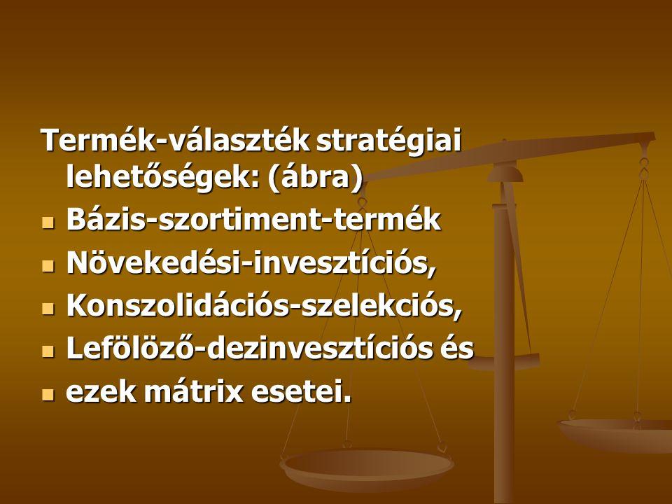 Termék-választék stratégiai lehetőségek: (ábra) Bázis-szortiment-termék Bázis-szortiment-termék Növekedési-invesztíciós, Növekedési-invesztíciós, Konszolidációs-szelekciós, Konszolidációs-szelekciós, Lefölöző-dezinvesztíciós és Lefölöző-dezinvesztíciós és ezek mátrix esetei.
