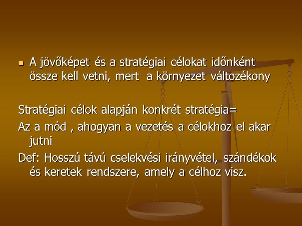 A jövőképet és a stratégiai célokat időnként össze kell vetni, mert a környezet változékony A jövőképet és a stratégiai célokat időnként össze kell vetni, mert a környezet változékony Stratégiai célok alapján konkrét stratégia= Az a mód, ahogyan a vezetés a célokhoz el akar jutni Def: Hosszú távú cselekvési irányvétel, szándékok és keretek rendszere, amely a célhoz visz.