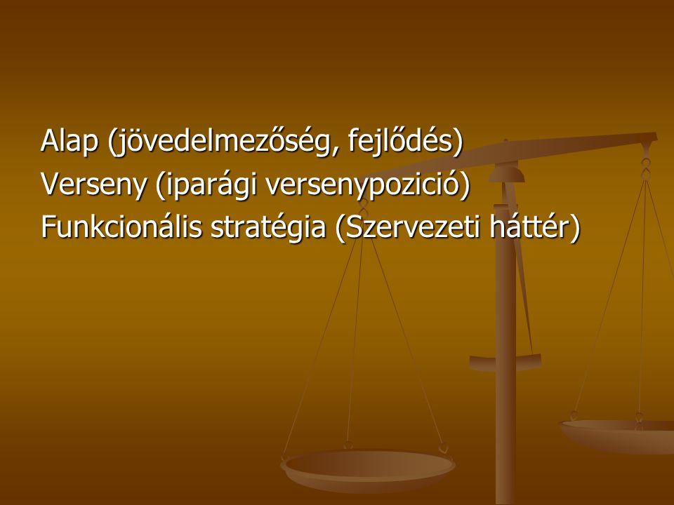 Alap (jövedelmezőség, fejlődés) Verseny (iparági versenypozició) Funkcionális stratégia (Szervezeti háttér)