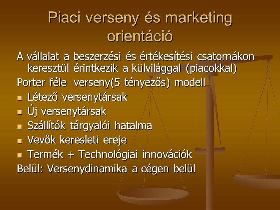 Piaci verseny és marketing orientáció A vállalat a beszerzési és értékesítési csatornákon keresztül érintkezik a külvilággal (piacokkal) Porter féle verseny(5 tényezős) modell Létező versenytársak Létező versenytársak Új versenytársak Új versenytársak Szállítók tárgyalói hatalma Szállítók tárgyalói hatalma Vevők keresleti ereje Vevők keresleti ereje Termék + Technológiai innovációk Termék + Technológiai innovációk Belül: Versenydinamika a cégen belül