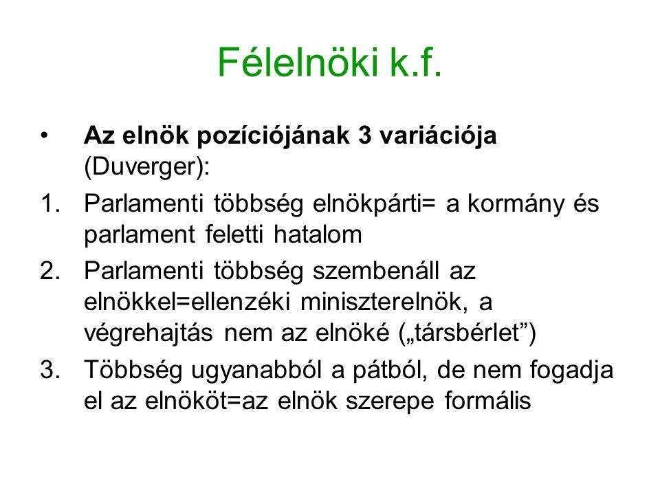 Félelnöki k.f. Az elnök pozíciójának 3 variációja (Duverger): 1.Parlamenti többség elnökpárti= a kormány és parlament feletti hatalom 2.Parlamenti töb