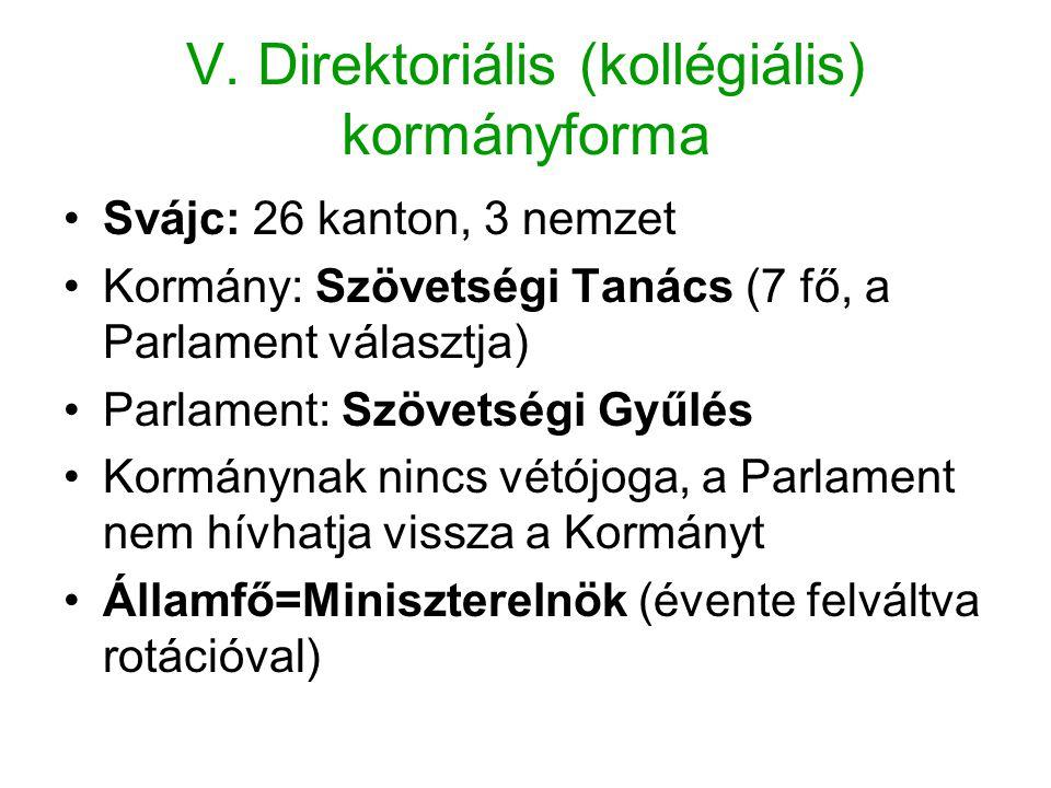 V. Direktoriális (kollégiális) kormányforma Svájc: 26 kanton, 3 nemzet Kormány: Szövetségi Tanács (7 fő, a Parlament választja) Parlament: Szövetségi