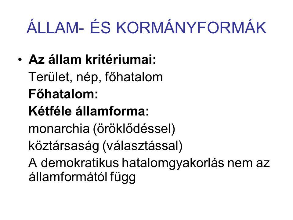 ÁLLAM- ÉS KORMÁNYFORMÁK Az állam kritériumai: Terület, nép, főhatalom Főhatalom: Kétféle államforma: monarchia (öröklődéssel) köztársaság (választássa