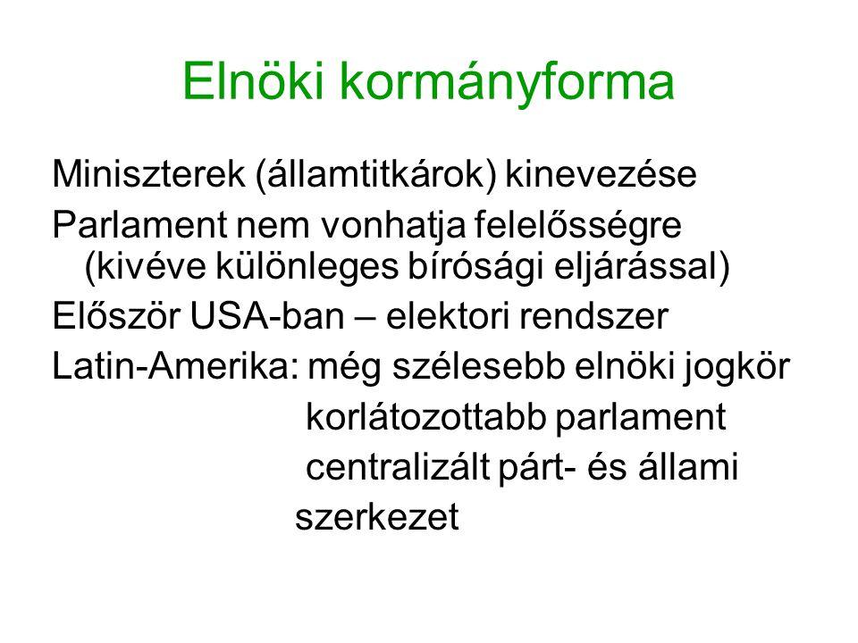 Elnöki kormányforma Miniszterek (államtitkárok) kinevezése Parlament nem vonhatja felelősségre (kivéve különleges bírósági eljárással) Először USA-ban