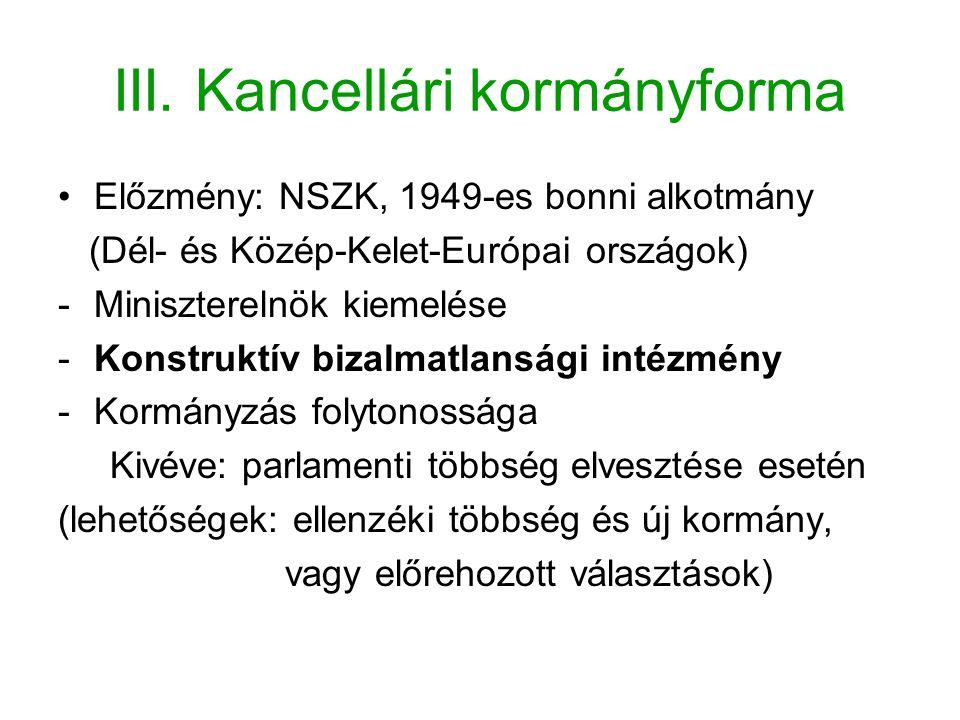 III. Kancellári kormányforma Előzmény: NSZK, 1949-es bonni alkotmány (Dél- és Közép-Kelet-Európai országok) -Miniszterelnök kiemelése -Konstruktív biz