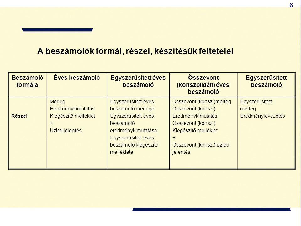 6 A beszámolók formái, részei, készítésük feltételei Beszámoló formája Éves beszámolóEgyszerűsített éves beszámoló Összevont (konszolidált) éves beszá