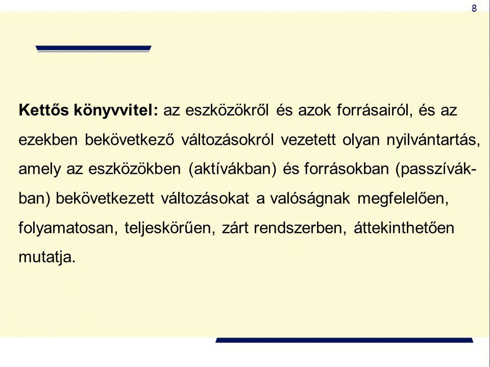 29 VIII.Pénzügyi műveletek bevételei IX.Pénzügyi műveletek ráfordításai B.Pénzügyi műveletek eredménye (VIII-IX) C.Szokásos vállalkozási eredmény (A+B) X.Rendkívüli bevételek XI.Rendkívüli ráfordítások D.Rendkívüli eredmény (X-XI) E.Adózás előtti eredmény (C+D) XII.Adófizetési kötelezettség Eredménykimutatás II.