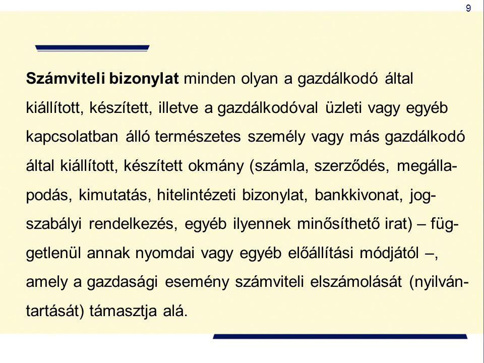 30 Eredménykimutatás III.F. Adózott eredmény (E-XII) 22.