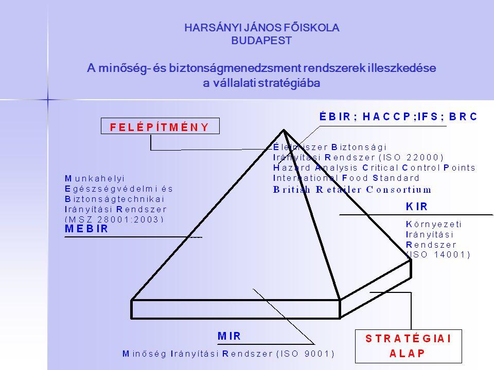 HARSÁNYI JÁNOS FŐISKOLA BUDAPEST A minőség- és biztonságmenedzsment rendszerek illeszkedése a vállalati stratégiába