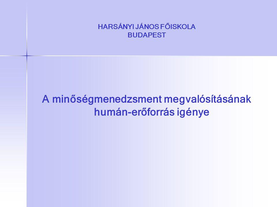 HARSÁNYI JÁNOS FŐISKOLA BUDAPEST A minőségmenedzsment megvalósításának humán-erőforrás igénye