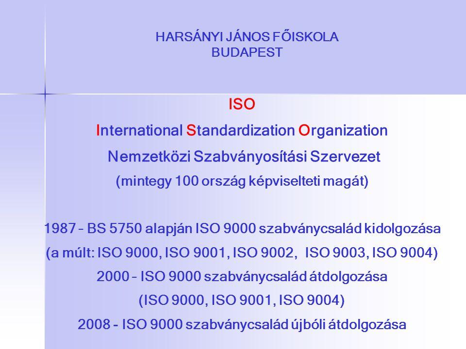 HARSÁNYI JÁNOS FŐISKOLA BUDAPEST ISO International Standardization Organization Nemzetközi Szabványosítási Szervezet (mintegy 100 ország képviselteti