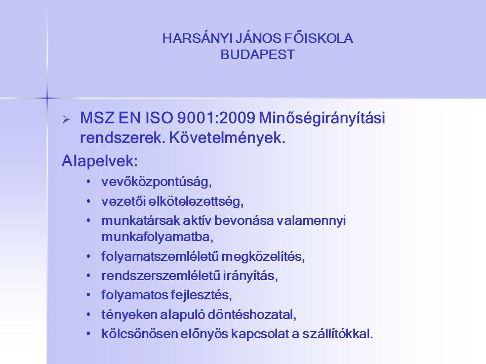 HARSÁNYI JÁNOS FŐISKOLA BUDAPEST   MSZ EN ISO 9001:2009 Minőségirányítási rendszerek. Követelmények. Alapelvek: vevőközpontúság, vezetői elkötelezet