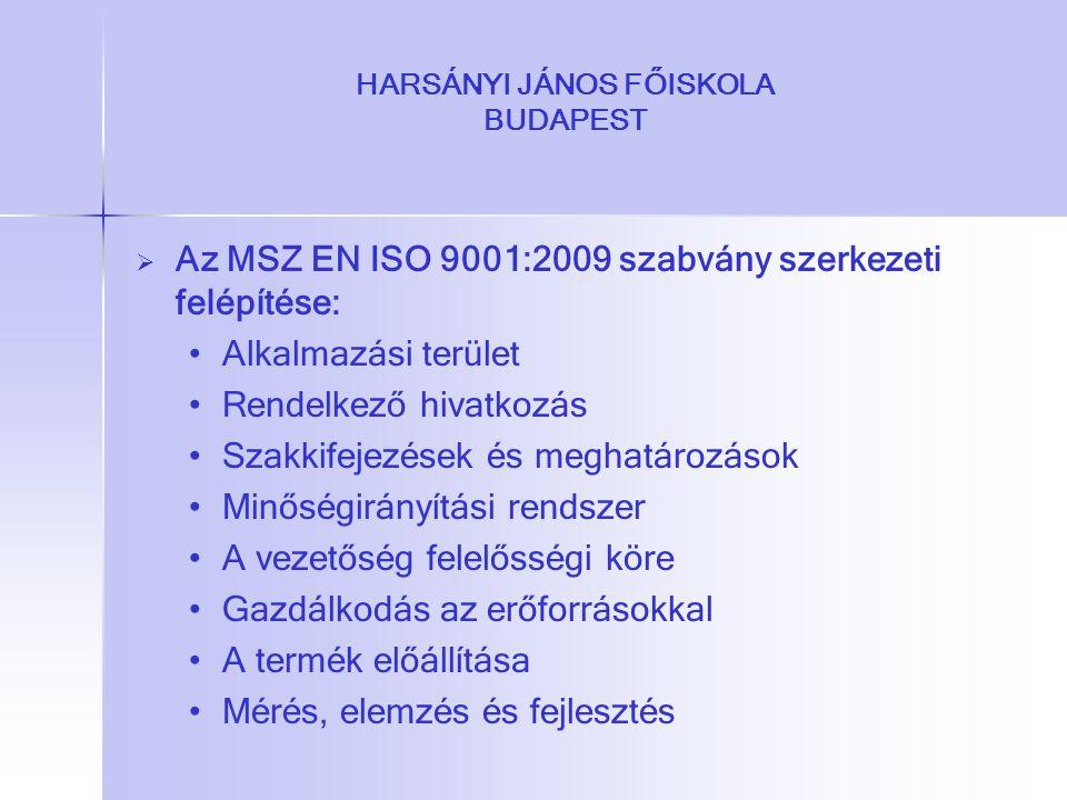 HARSÁNYI JÁNOS FŐISKOLA BUDAPEST   Az MSZ EN ISO 9001:2009 szabvány szerkezeti felépítése: Alkalmazási terület Rendelkező hivatkozás Szakkifejezések