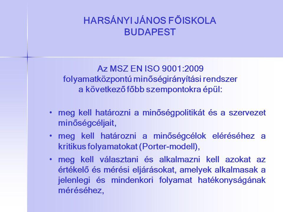HARSÁNYI JÁNOS FŐISKOLA BUDAPEST Az MSZ EN ISO 9001:2009 folyamatközpontú minőségirányítási rendszer a következő főbb szempontokra épül: meg kell hatá