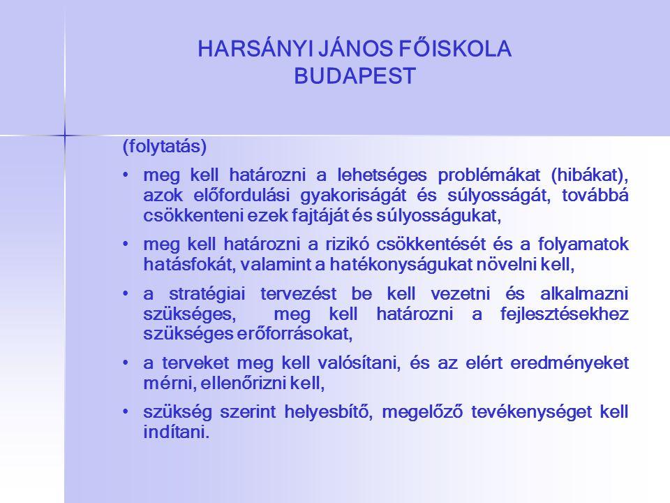 HARSÁNYI JÁNOS FŐISKOLA BUDAPEST (folytatás) meg kell határozni a lehetséges problémákat (hibákat), azok előfordulási gyakoriságát és súlyosságát, tov
