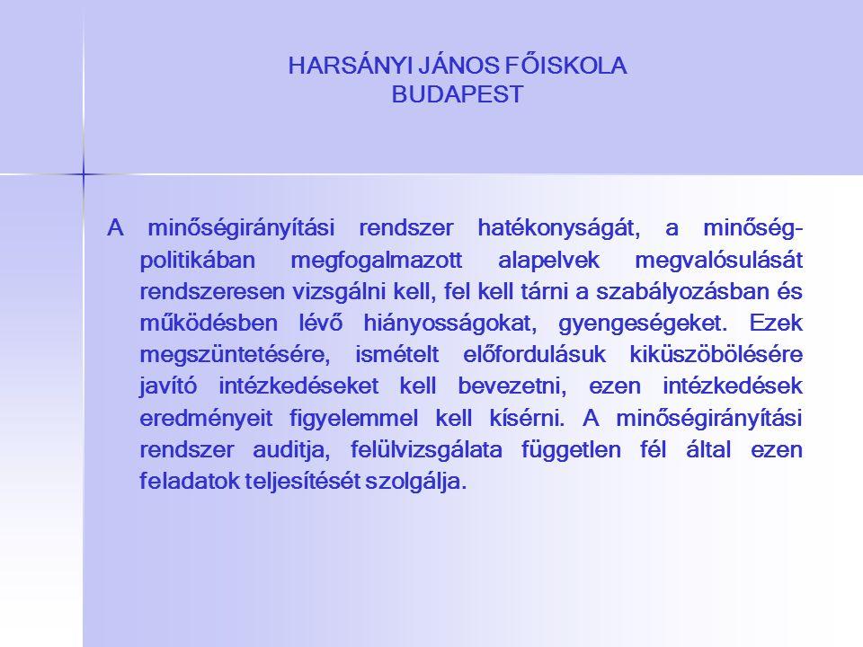 HARSÁNYI JÁNOS FŐISKOLA BUDAPEST A minőségirányítási rendszer hatékonyságát, a minőség- politikában megfogalmazott alapelvek megvalósulását rendszeres