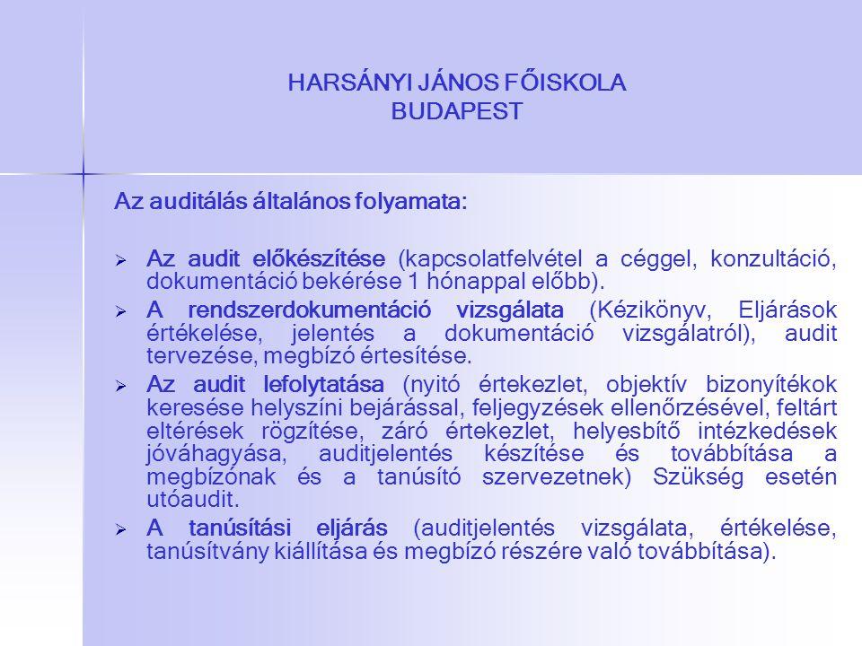HARSÁNYI JÁNOS FŐISKOLA BUDAPEST Az auditálás általános folyamata:   Az audit előkészítése (kapcsolatfelvétel a céggel, konzultáció, dokumentáció be