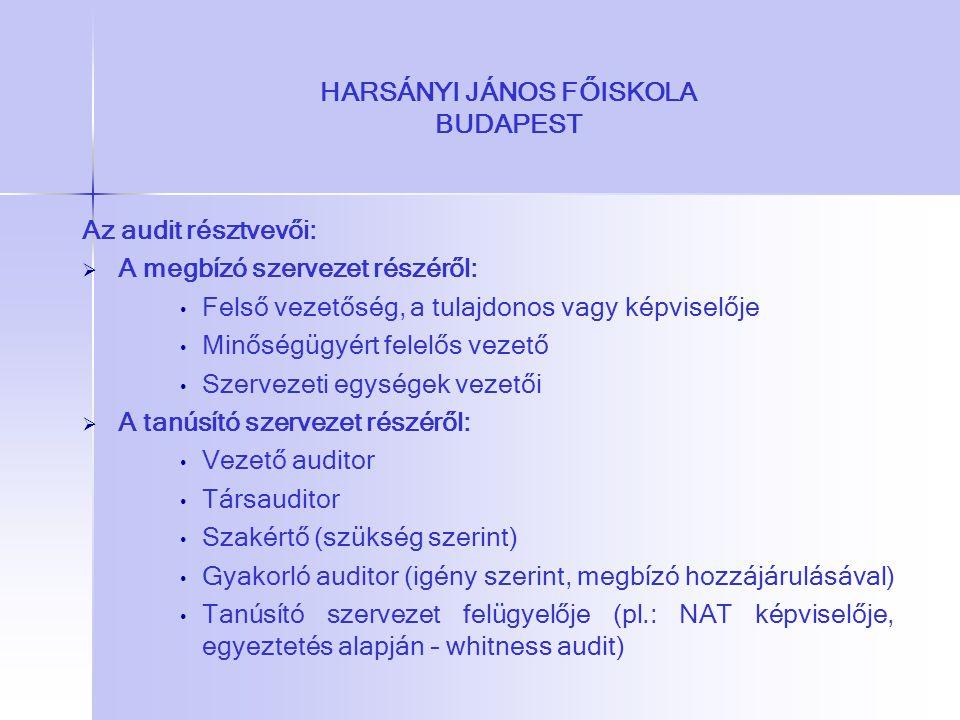 HARSÁNYI JÁNOS FŐISKOLA BUDAPEST Az audit résztvevői:   A megbízó szervezet részéről: Felső vezetőség, a tulajdonos vagy képviselője Minőségügyért f