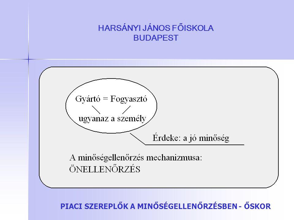 HARSÁNYI JÁNOS FŐISKOLA BUDAPEST PIACI SZEREPLŐK A MINŐSÉGELLENŐRZÉSBEN - ŐSKOR
