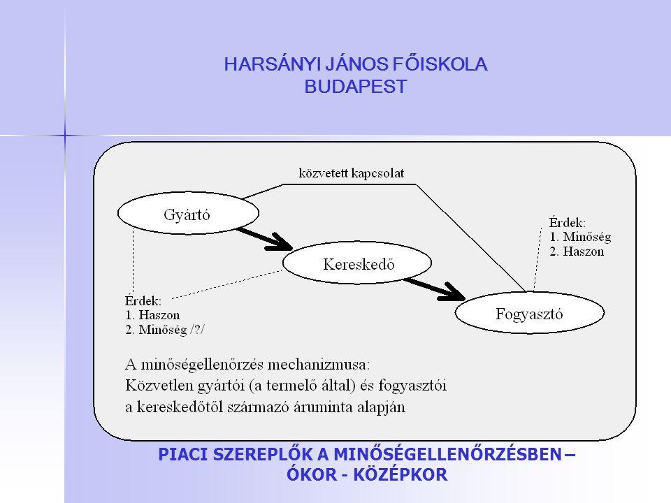 HARSÁNYI JÁNOS FŐISKOLA BUDAPEST PIACI SZEREPLŐK A MINŐSÉGELLENŐRZÉSBEN – ÓKOR - KÖZÉPKOR