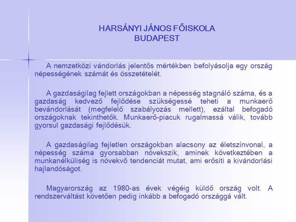 HARSÁNYI JÁNOS FŐISKOLA BUDAPEST A nemzetközi vándorlás jelentős mértékben befolyásolja egy ország népességének számát és összetételét.
