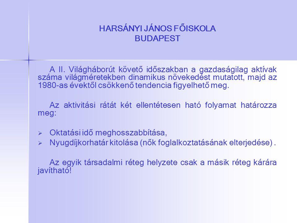 HARSÁNYI JÁNOS FŐISKOLA BUDAPEST A II.