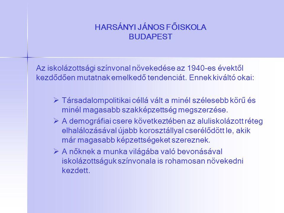 HARSÁNYI JÁNOS FŐISKOLA BUDAPEST Az iskolázottsági színvonal növekedése az 1940-es évektől kezdődően mutatnak emelkedő tendenciát.