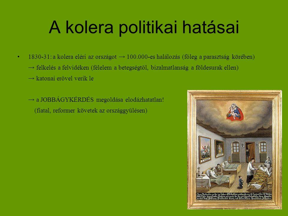 A kolera politikai hatásai 1830-31: a kolera eléri az országot → 100.000-es halálozás (főleg a parasztság körében) → felkelés a felvidéken (félelem a