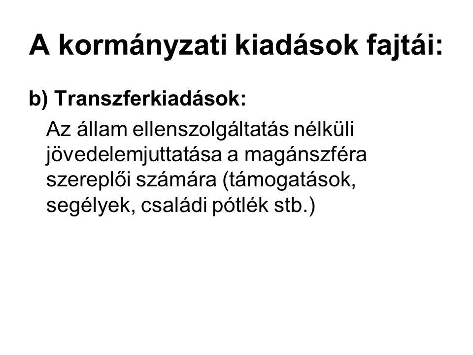 A kormányzati kiadások fajtái: b) Transzferkiadások: Az állam ellenszolgáltatás nélküli jövedelemjuttatása a magánszféra szereplői számára (támogatáso