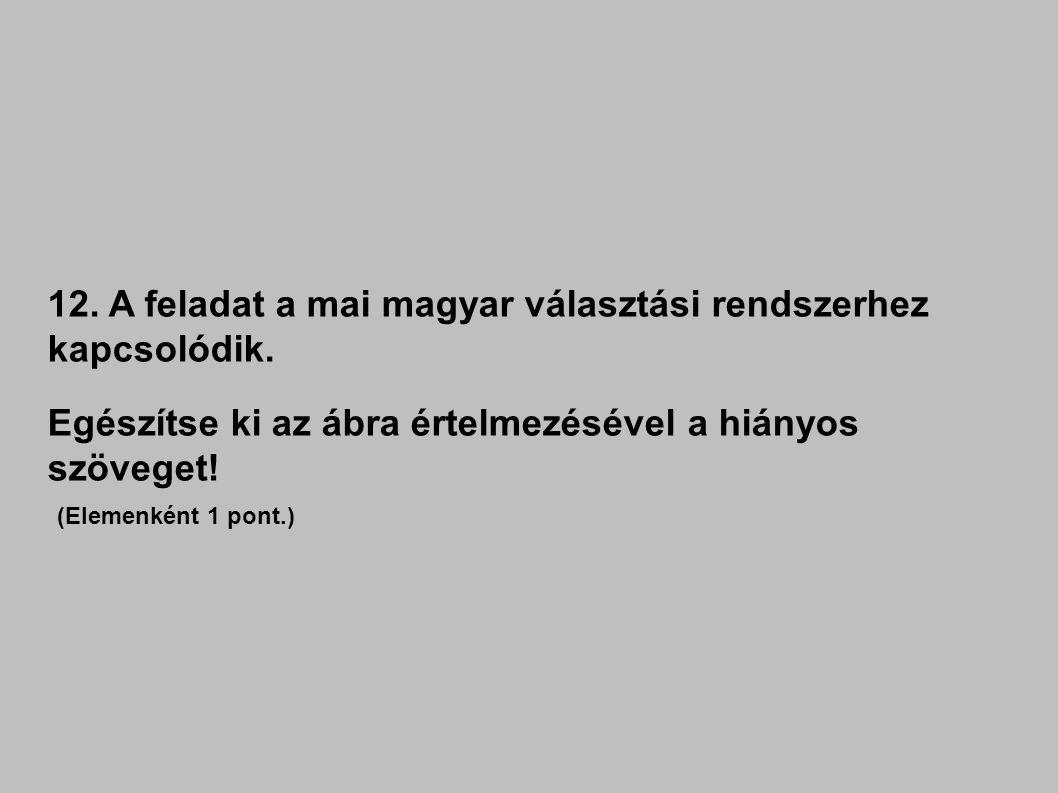 12. A feladat a mai magyar választási rendszerhez kapcsolódik. Egészítse ki az ábra értelmezésével a hiányos szöveget! (Elemenként 1 pont.)