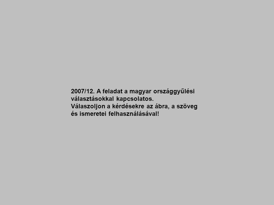 2007/12. A feladat a magyar országgyűlési választásokkal kapcsolatos. Válaszoljon a kérdésekre az ábra, a szöveg és ismeretei felhasználásával!