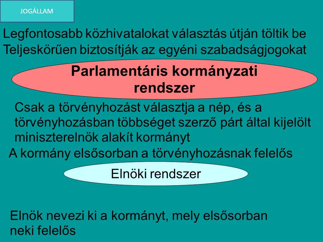 Parlamentáris kormányzati rendszer Elnöki rendszer Legfontosabb közhivatalokat választás útján töltik be Teljeskörűen biztosítják az egyéni szabadságj