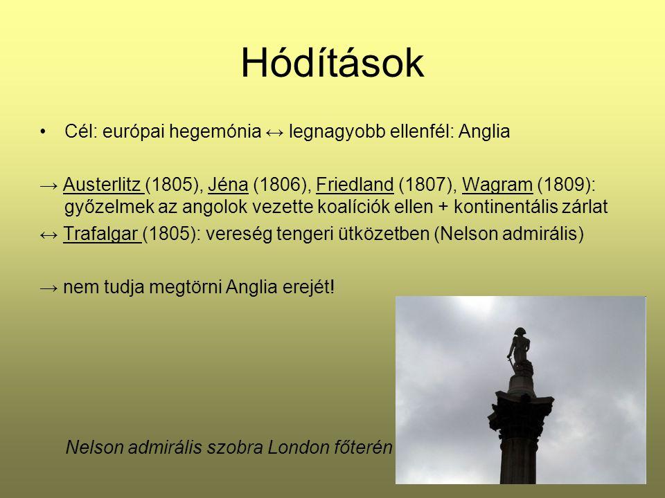 Hódítások Cél: európai hegemónia ↔ legnagyobb ellenfél: Anglia → Austerlitz (1805), Jéna (1806), Friedland (1807), Wagram (1809): győzelmek az angolok