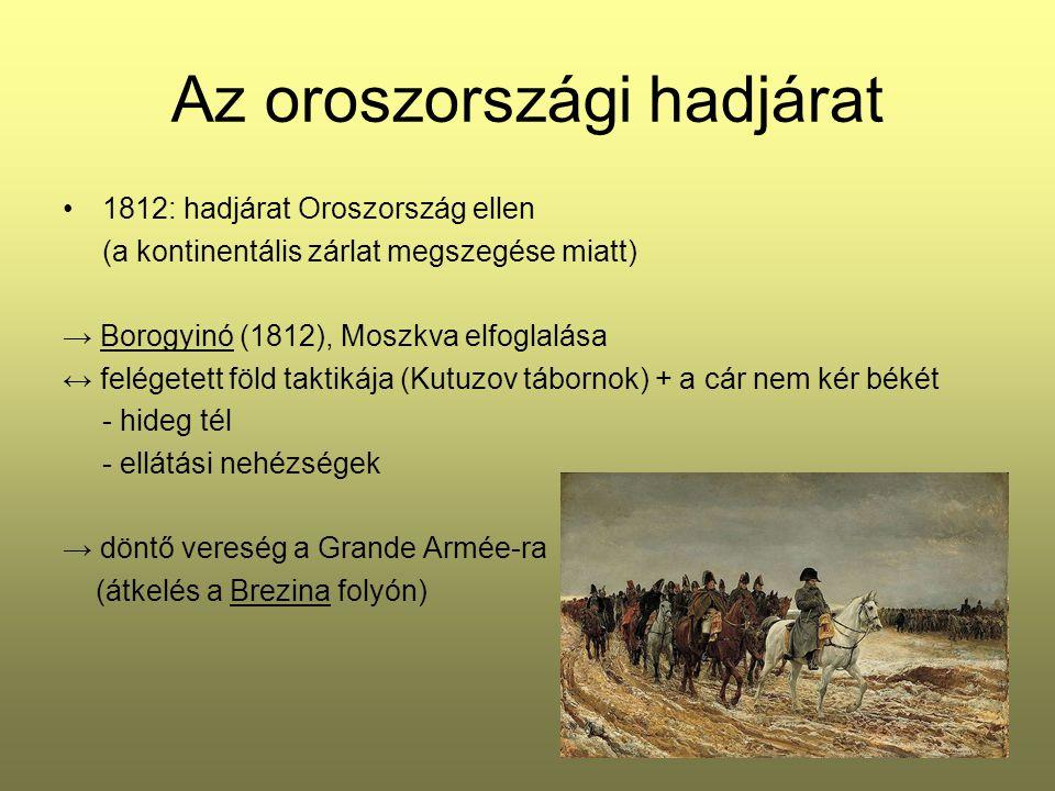 Az oroszországi hadjárat 1812: hadjárat Oroszország ellen (a kontinentális zárlat megszegése miatt) → Borogyinó (1812), Moszkva elfoglalása ↔ felégete