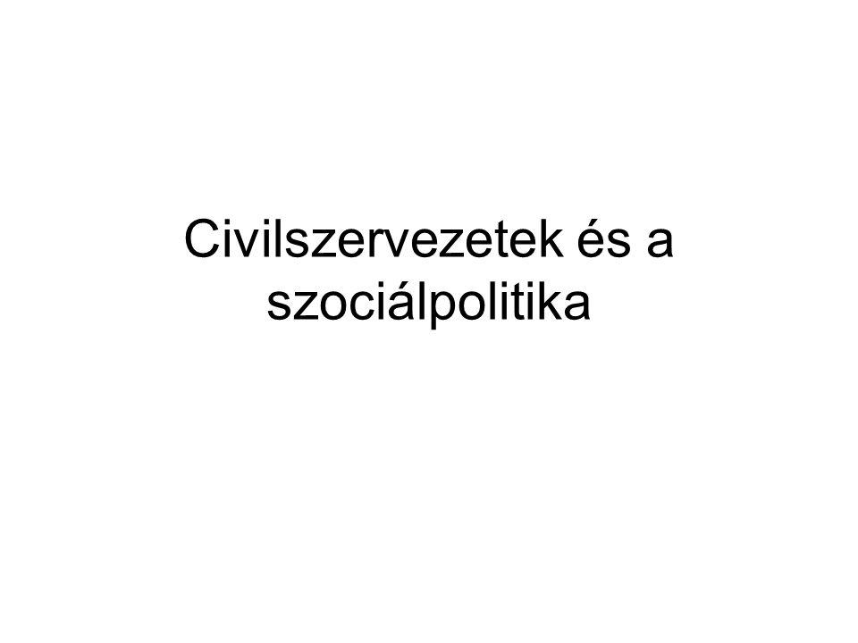 Civilszervezetek és a szociálpolitika